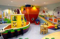 Бизнес план детской игровой комнаты